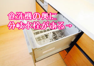 ビルトイン食洗機の奥にある配水管に分岐水栓が取り付けられている